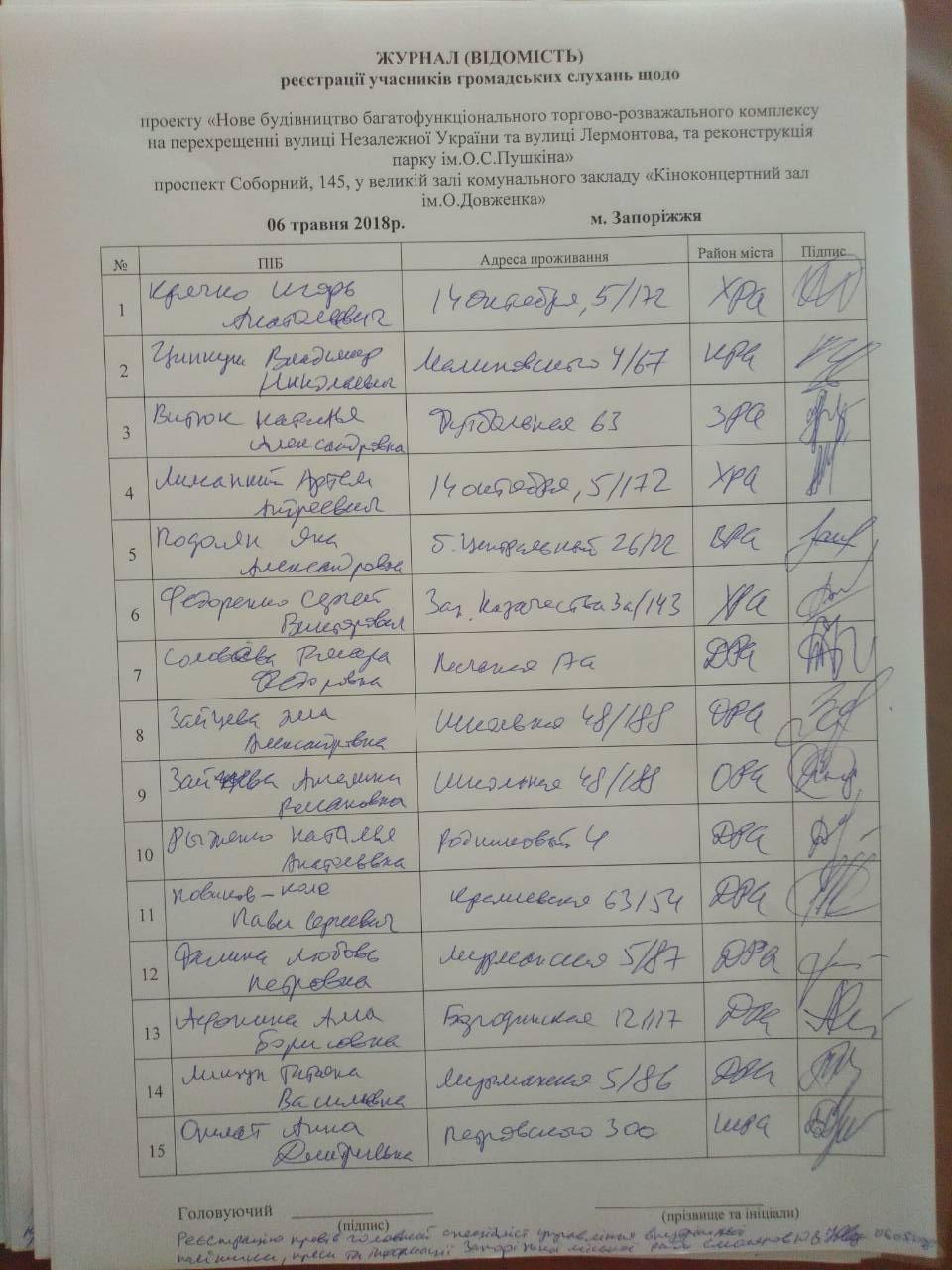 пример листа регистрации