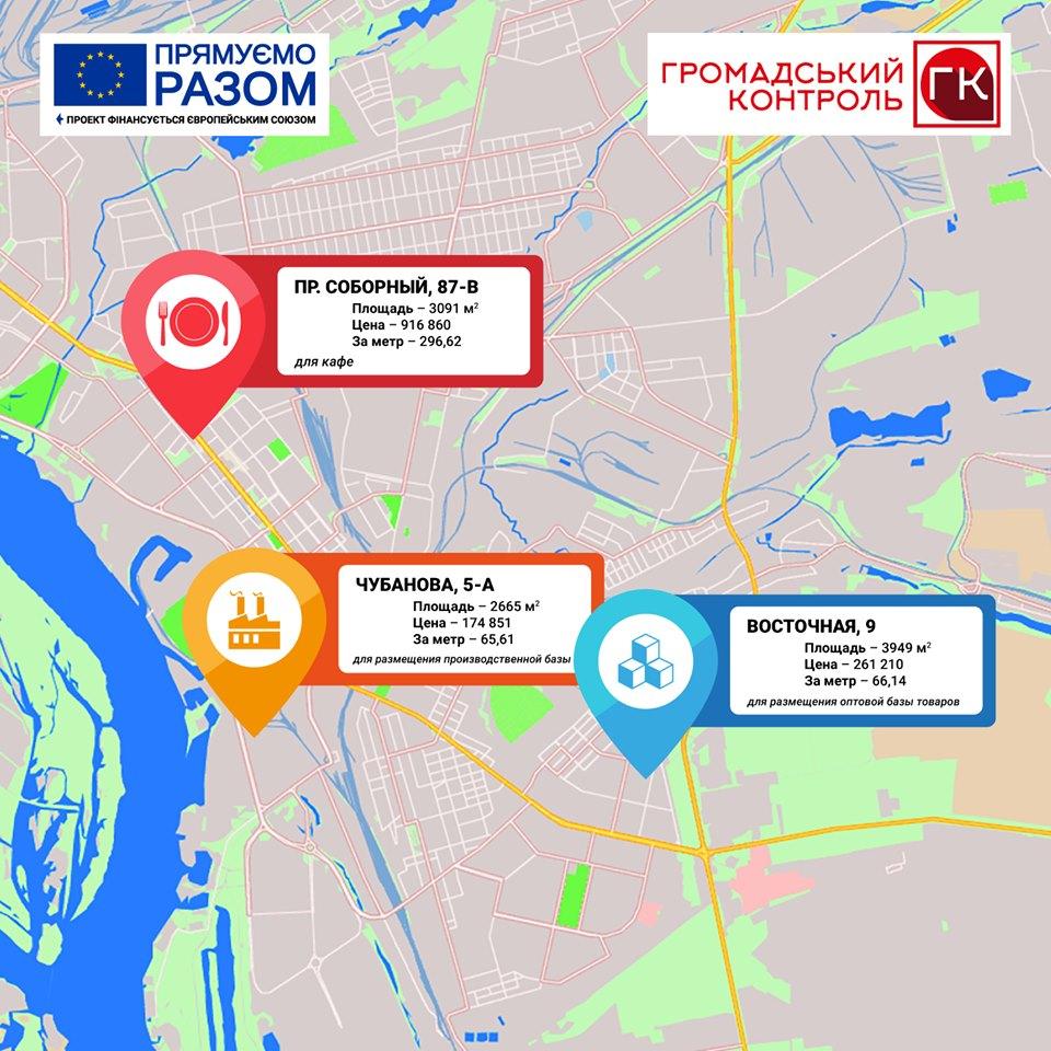 Запорожский городской совет продал сразу три земельных участка по заниженной цене