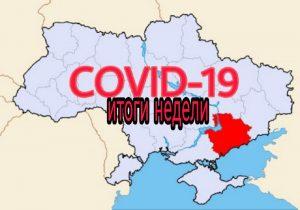 А смертность не упала: в Запорожской области за неделю выявили рекордно мало случаев COVID-19